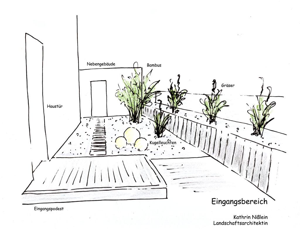 Landschaftsarchitektur Garten Skizze ~ Möbel Ideen & Innenarchitektur